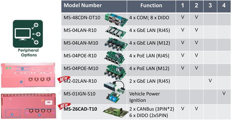modules extenstions pour pc mitac